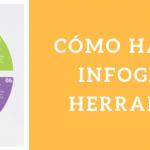 Cómo hacer una infografía + Las mejores herramientas para infografía