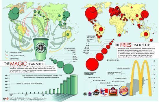 infografia online