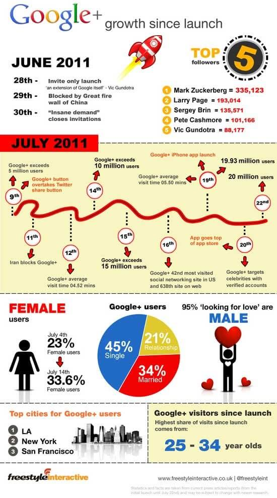 infografia de datos estadisticos